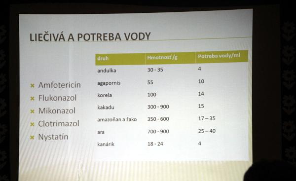 Zajímavá tabulka z jedné z veterinárních přednášek (Foto: Jan Potůček, Ararauna.cz)